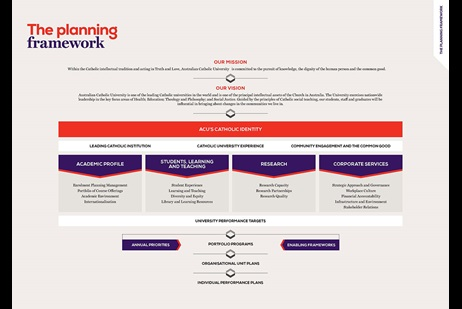 The ACU Planning Framework